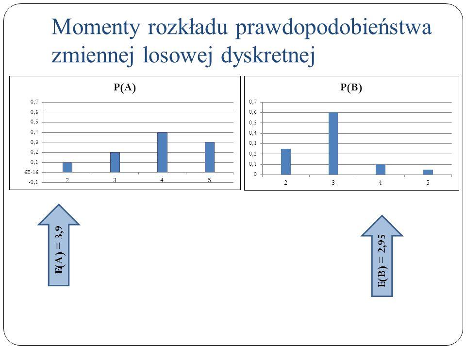 Momenty rozkładu prawdopodobieństwa zmiennej losowej dyskretnej E(A) = 3,9 E(B) = 2,95