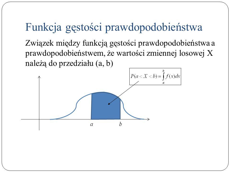 Związek między funkcją gęstości prawdopodobieństwa a prawdopodobieństwem, że wartości zmiennej losowej X należą do przedziału (a, b) Funkcja gęstości
