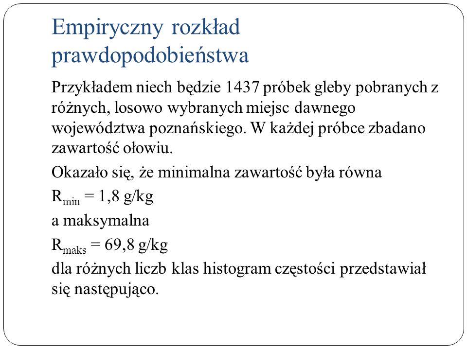 Przykładem niech będzie 1437 próbek gleby pobranych z różnych, losowo wybranych miejsc dawnego województwa poznańskiego. W każdej próbce zbadano zawar