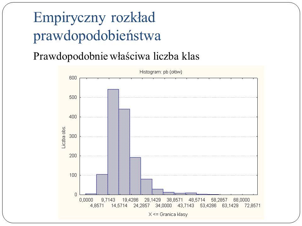 Prawdopodobnie właściwa liczba klas Empiryczny rozkład prawdopodobieństwa