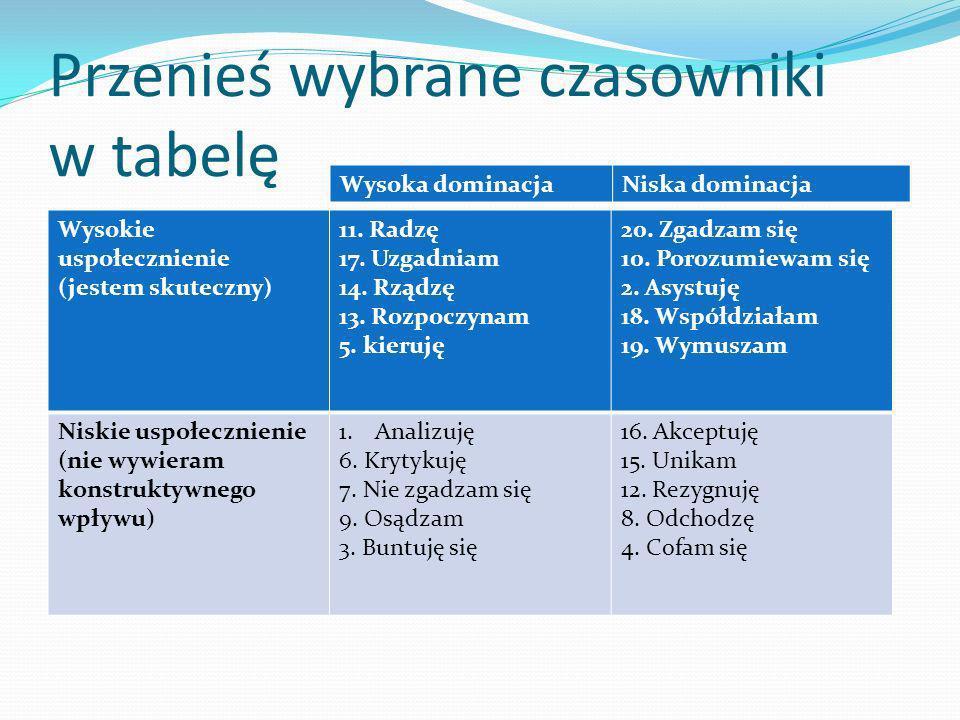 Przenieś wybrane czasowniki w tabelę Wysoka dominacjaNiska dominacja Wysokie uspołecznienie (jestem skuteczny) 11. Radzę 17. Uzgadniam 14. Rządzę 13.