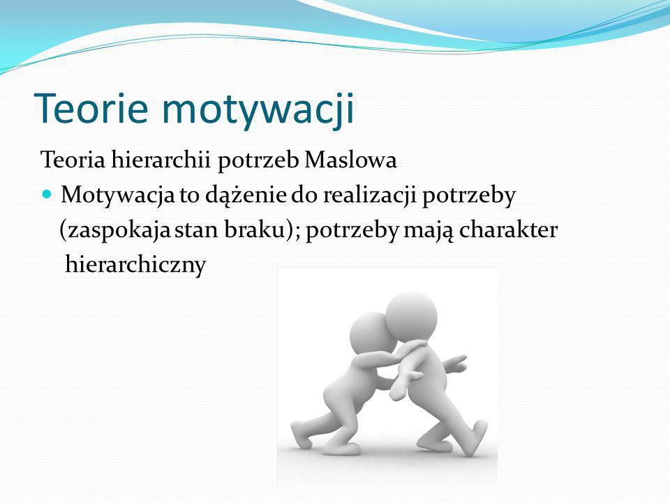 Teorie motywacji Teoria hierarchii potrzeb Maslowa Motywacja to dążenie do realizacji potrzeby (zaspokaja stan braku); potrzeby mają charakter hierarc