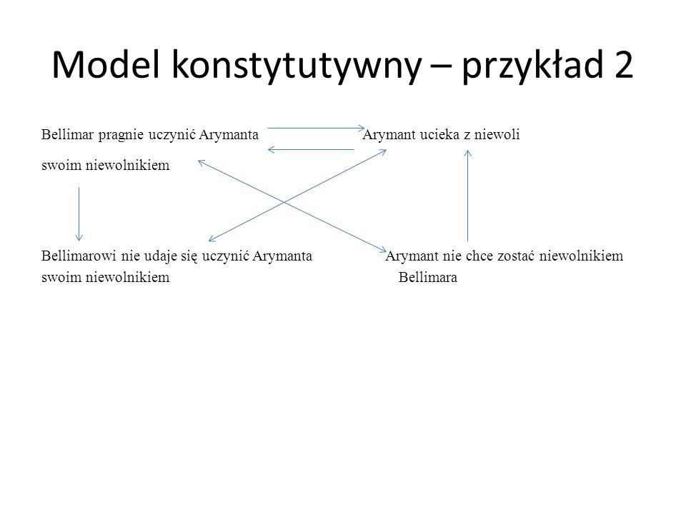 Model konstytutywny – przykład 2 Bellimar pragnie uczynić Arymanta Arymant ucieka z niewoli swoim niewolnikiem Bellimarowi nie udaje się uczynić Aryma