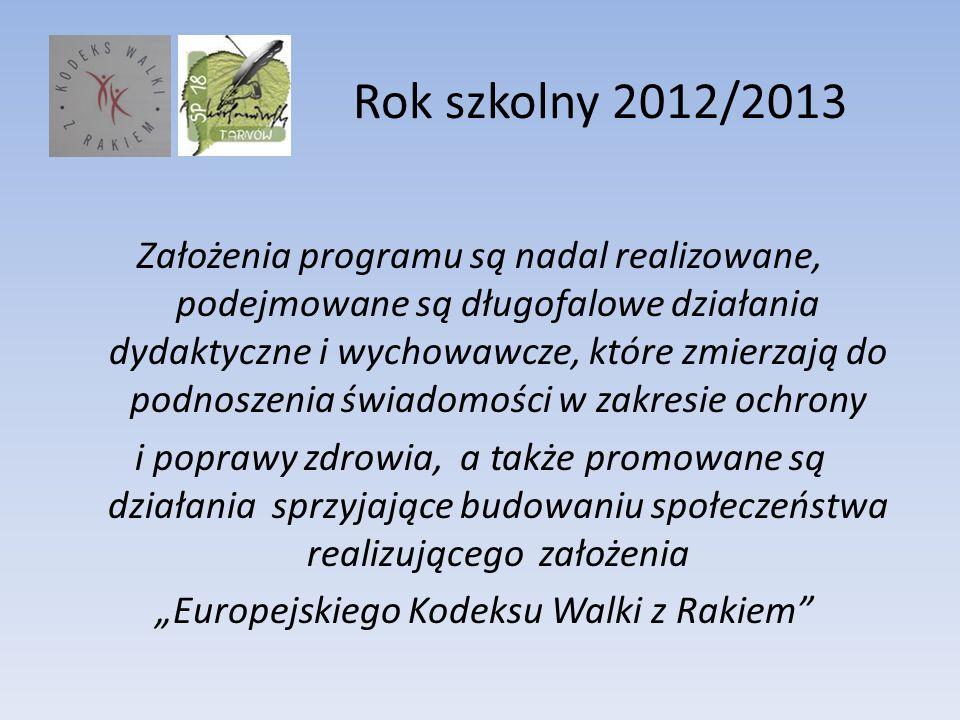 Rok szkolny 2012/2013 Założenia programu są nadal realizowane, podejmowane są długofalowe działania dydaktyczne i wychowawcze, które zmierzają do podn