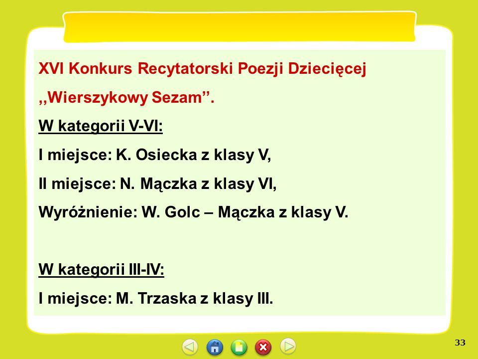 33 XVI Konkurs Recytatorski Poezji Dziecięcej,,Wierszykowy Sezam. W kategorii V-VI: I miejsce: K. Osiecka z klasy V, II miejsce: N. Mączka z klasy VI,