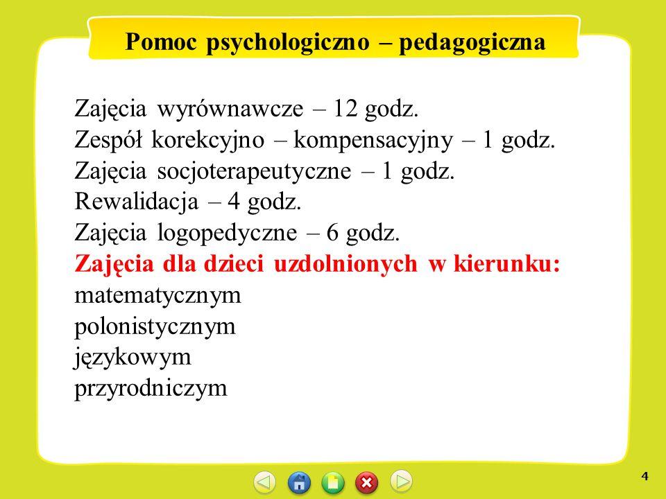 4 Pomoc psychologiczno – pedagogiczna Zajęcia wyrównawcze – 12 godz. Zespół korekcyjno – kompensacyjny – 1 godz. Zajęcia socjoterapeutyczne – 1 godz.