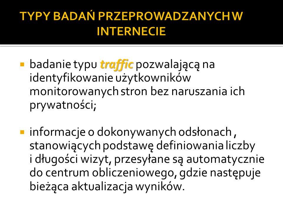 traffic badanie typu traffic pozwalającą na identyfikowanie użytkowników monitorowanych stron bez naruszania ich prywatności; informacje o dokonywanyc