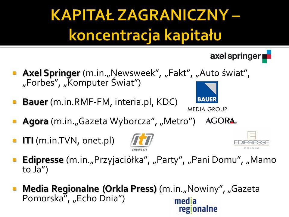 Axel Springer Axel Springer (m.in.Newsweek, Fakt, Auto świat, Forbes, Komputer Świat) Bauer Bauer (m.in.RMF-FM, interia.pl, KDC) Agora Agora (m.in.Gazeta Wyborcza, Metro) ITI ITI (m.in.TVN, onet.pl) Edipresse Edipresse (m.in.Przyjaciółka, Party, Pani Domu, Mamo to Ja) Media Regionalne (Orkla Press) Media Regionalne (Orkla Press) (m.in.Nowiny, Gazeta Pomorska, Echo Dnia)