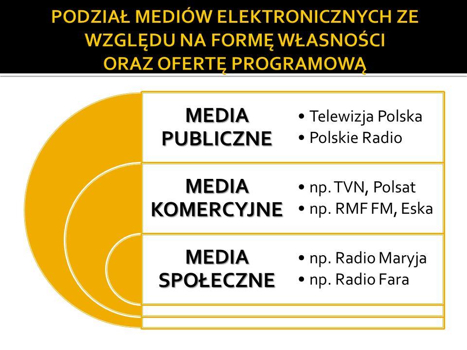 MEDIA PUBLICZNE MEDIA KOMERCYJNE MEDIA SPOŁECZNE Telewizja Polska Polskie Radio np.