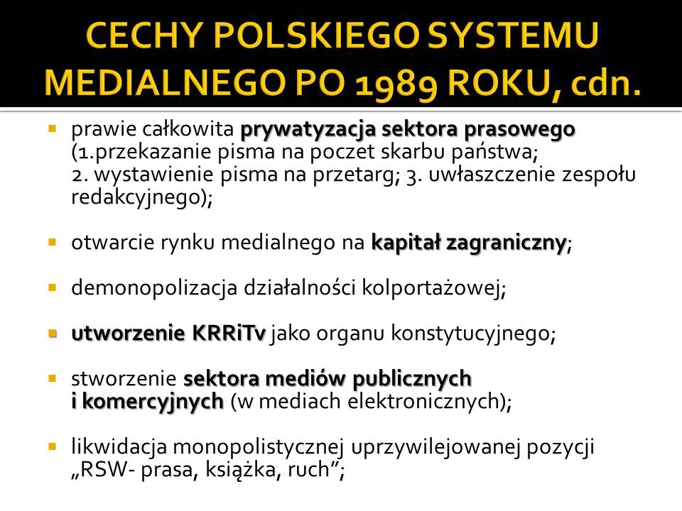 prywatyzacja sektora prasowego prawie całkowita prywatyzacja sektora prasowego (1.przekazanie pisma na poczet skarbu państwa; 2. wystawienie pisma na