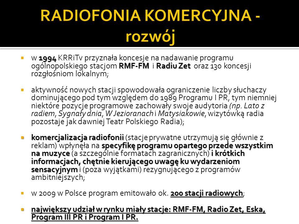 1994 RMF-FMRadiu Zet w 1994 KRRiTv przyznała koncesje na nadawanie programu ogólnopolskiego stacjom RMF-FM i Radiu Zet oraz 130 koncesji rozgłośniom l