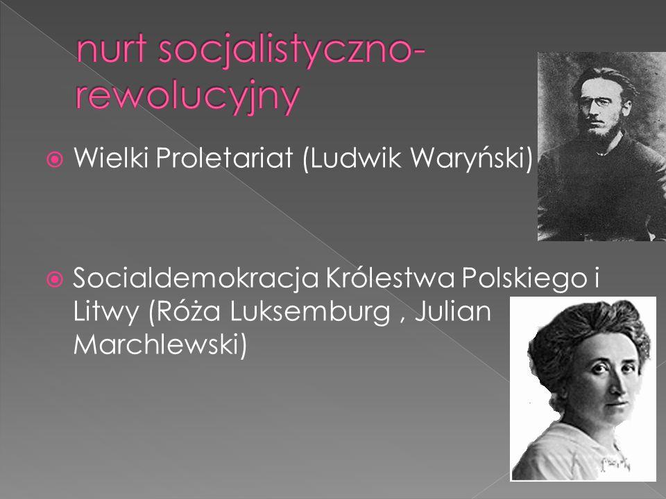 Wielki Proletariat (Ludwik Waryński) Socialdemokracja Królestwa Polskiego i Litwy (Róża Luksemburg, Julian Marchlewski)