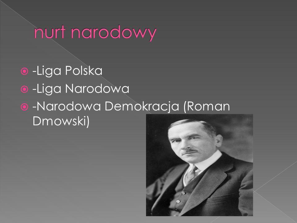 -Liga Polska -Liga Narodowa -Narodowa Demokracja (Roman Dmowski)