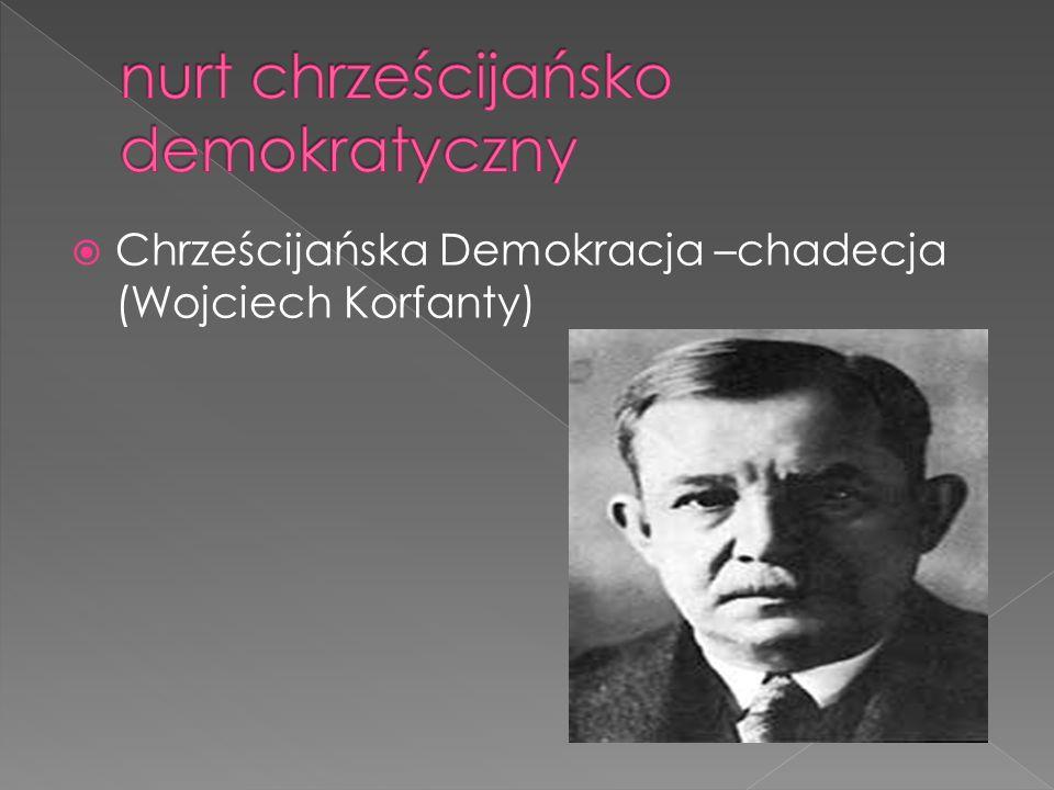 Chrześcijańska Demokracja –chadecja (Wojciech Korfanty)