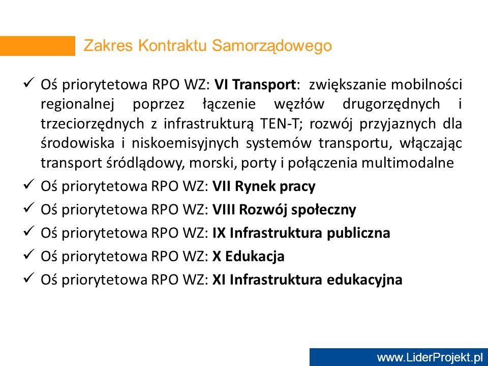 www.LiderProjekt.pl Oś priorytetowa RPO WZ: VI Transport: zwiększanie mobilności regionalnej poprzez łączenie węzłów drugorzędnych i trzeciorzędnych z