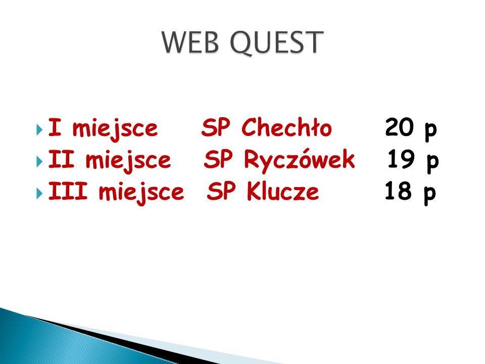 I miejsce SP Chechło 20 p II miejsce SP Ryczówek 19 p III miejsce SP Klucze 18 p
