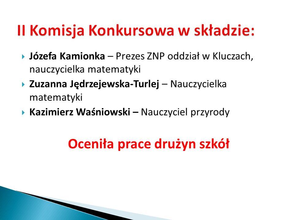 Punktacja zadań matematyczno-ekologicznych I miejsce: SP Bydlin /20 p/ II miejsce: SP Ryczówek, SP Chechło /19 p/ III miejsce: SP Kwaśniów /17 p/