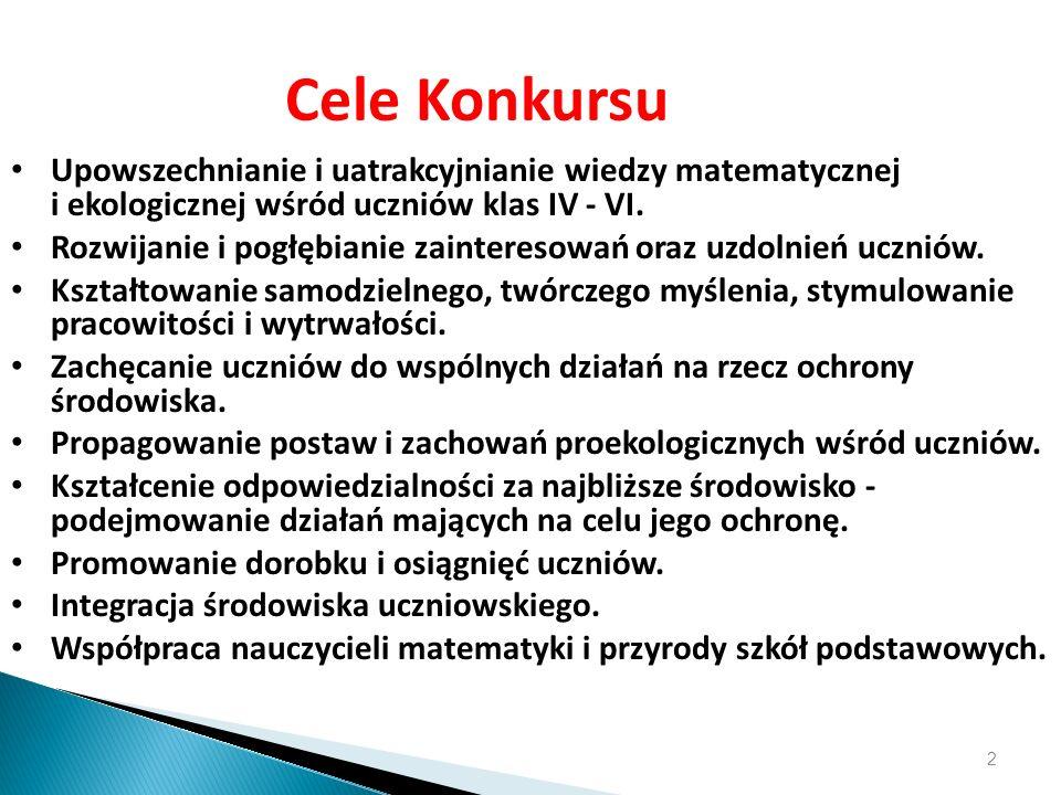 Wszystkie Szkoły Podstawowe z gminy Klucze wzięły udział w konkursie