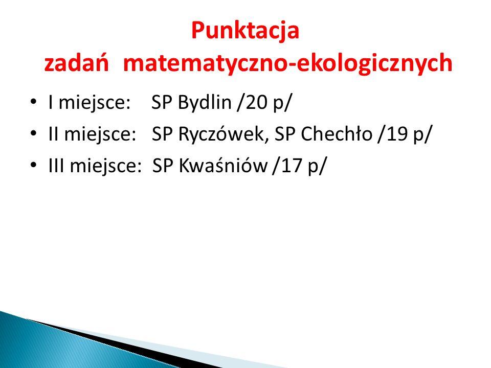 Podsumowanie wszystkich etapów konkursu MAT-EKO & EKO-MAT -Zbiórka makulatury -Web Quest - Zadania matematyczno-ekologiczne