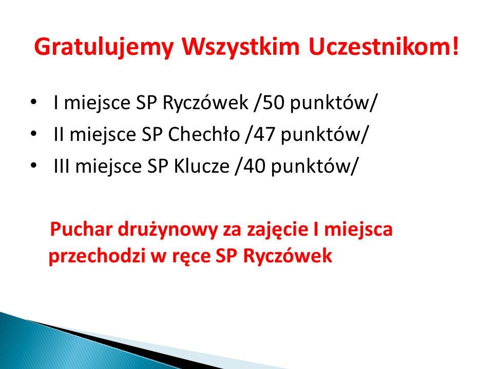 Nagrod ą dla wszystkich uczestników konkursu jest wyjazd na warsztaty ekologiczne do O ś rodka Edukacyjno- Naukowego w Smoleniu