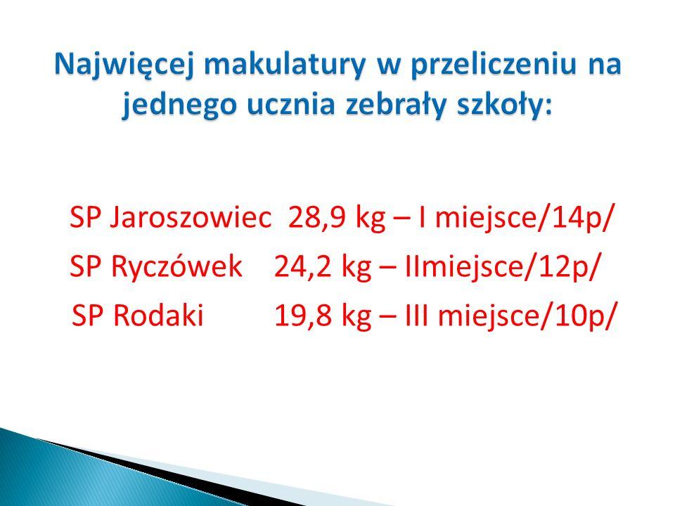 W sumie wszystkie Szkoły Podstawowe z gminy Klucze zebrały prawie 13,5 tony makulatury/13 420 kg/