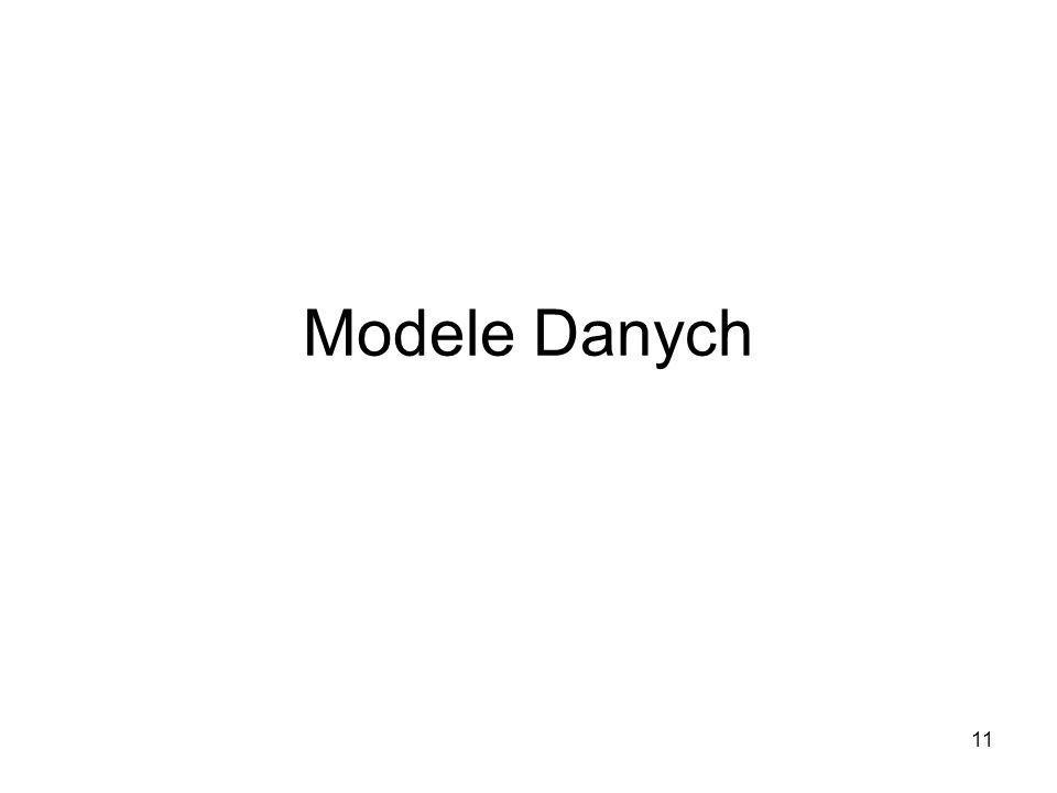 11 Modele Danych