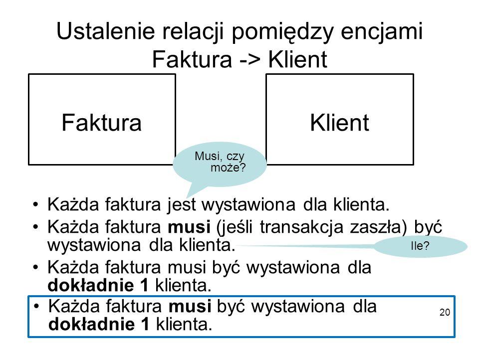 Ustalenie relacji pomiędzy encjami Faktura -> Klient 20 FakturaKlient Każda faktura jest wystawiona dla klienta. Każda faktura musi (jeśli transakcja