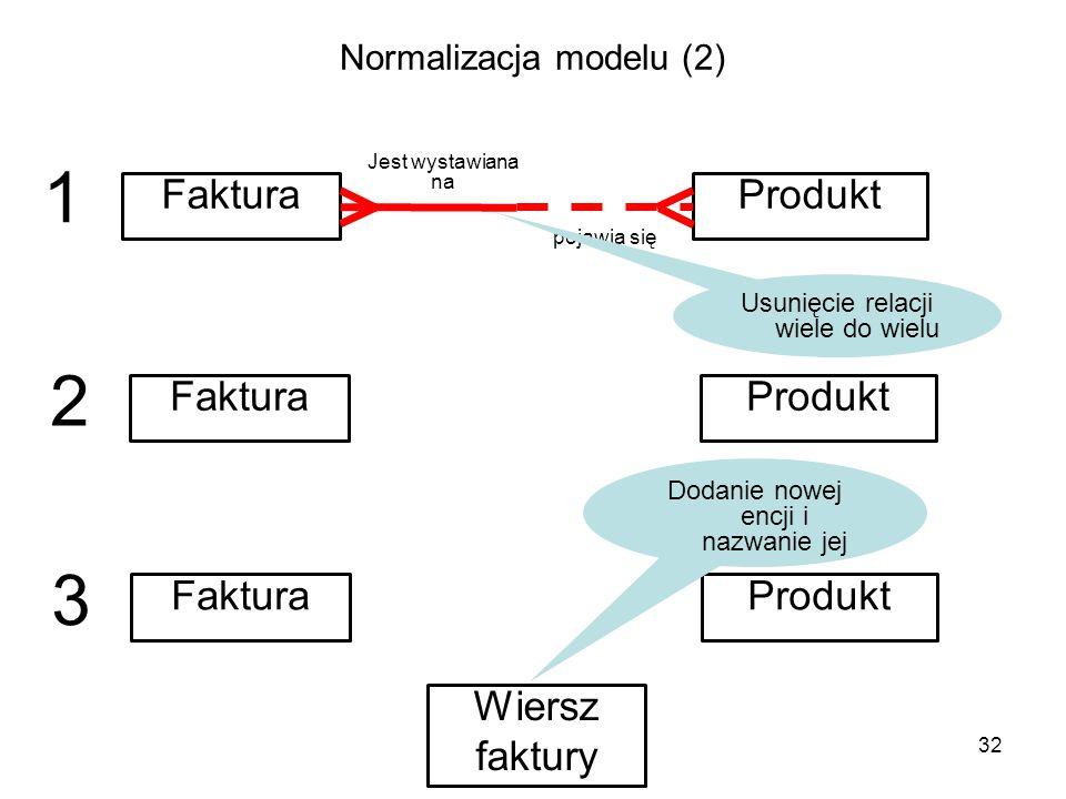 Normalizacja modelu (2) FakturaProdukt Jest wystawiana na pojawia się 1 Usunięcie relacji wiele do wielu FakturaProdukt 2 FakturaProdukt 3 Wiersz fakt