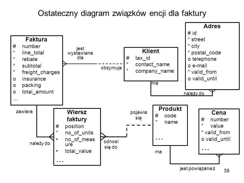 Ostateczny diagram związków encji dla faktury 39 Faktura #number *line_total *rebate *subtotal *freight_charges oinsurance opacking ototal_amount … je