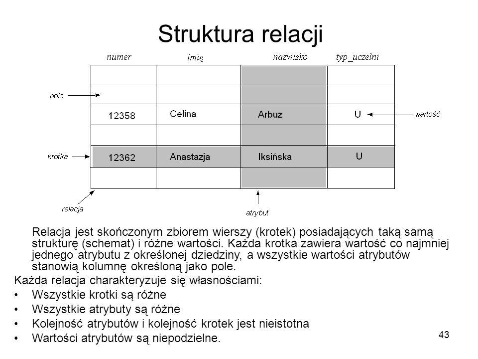43 Struktura relacji Relacja jest skończonym zbiorem wierszy (krotek) posiadających taką samą strukturę (schemat) i różne wartości. Każda krotka zawie