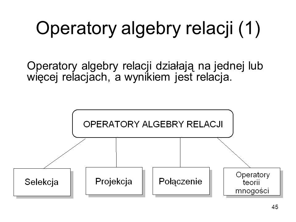 45 Operatory algebry relacji (1) Operatory algebry relacji działają na jednej lub więcej relacjach, a wynikiem jest relacja.