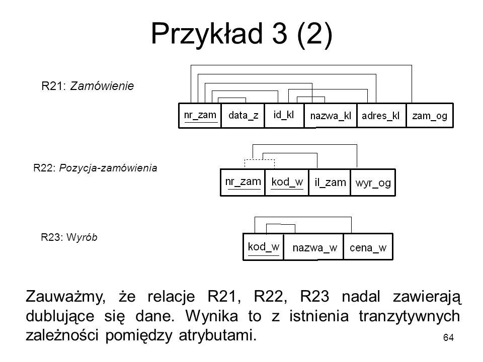 64 Przykład 3 (2) R21: Zamówienie R22: Pozycja-zamówienia R23: Wyrób Zauważmy, że relacje R21, R22, R23 nadal zawierają dublujące się dane. Wynika to
