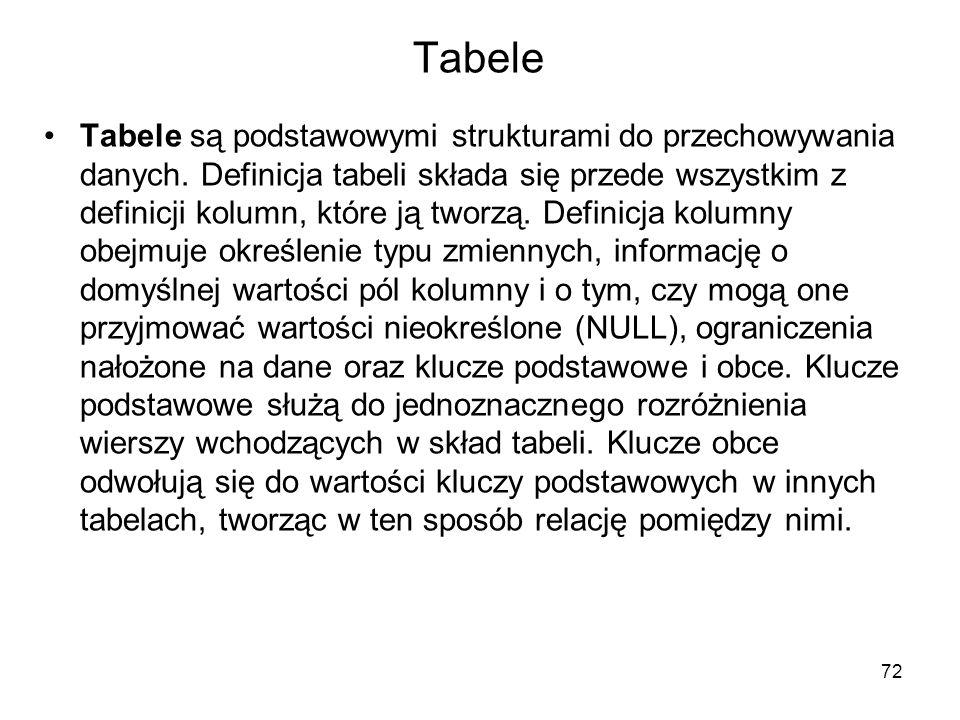 Tabele Tabele są podstawowymi strukturami do przechowywania danych. Definicja tabeli składa się przede wszystkim z definicji kolumn, które ją tworzą.