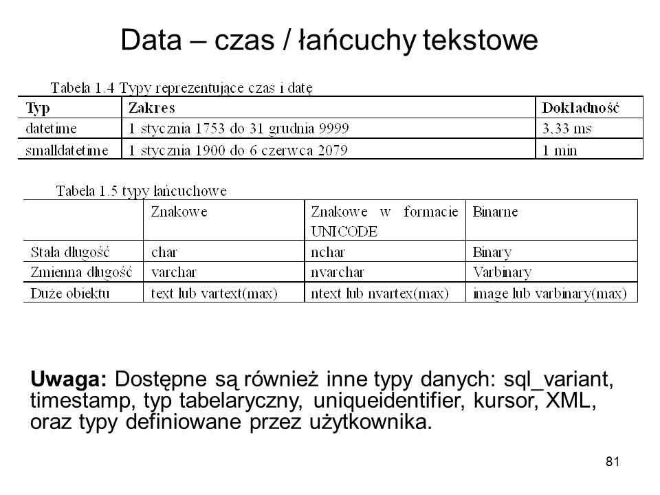 Data – czas / łańcuchy tekstowe 81 Uwaga: Dostępne są również inne typy danych: sql_variant, timestamp, typ tabelaryczny, uniqueidentifier, kursor, XM