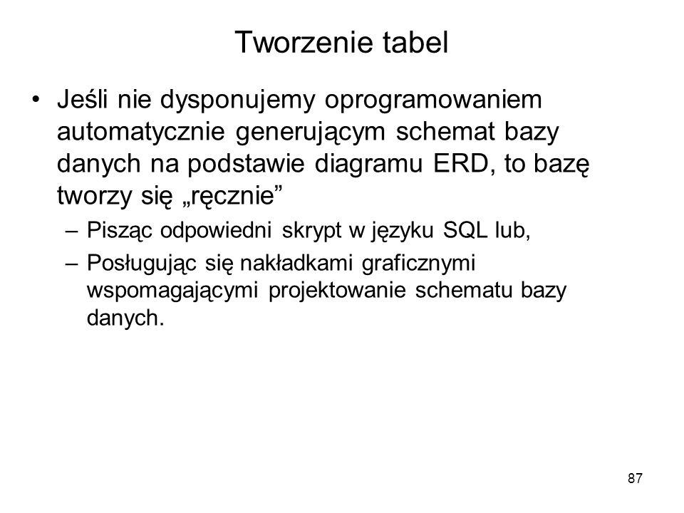 Tworzenie tabel Jeśli nie dysponujemy oprogramowaniem automatycznie generującym schemat bazy danych na podstawie diagramu ERD, to bazę tworzy się ręcz