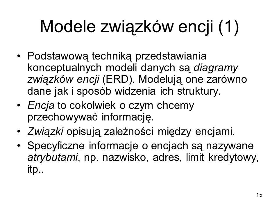 15 Modele związków encji (1) Podstawową techniką przedstawiania konceptualnych modeli danych są diagramy związków encji (ERD). Modelują one zarówno da