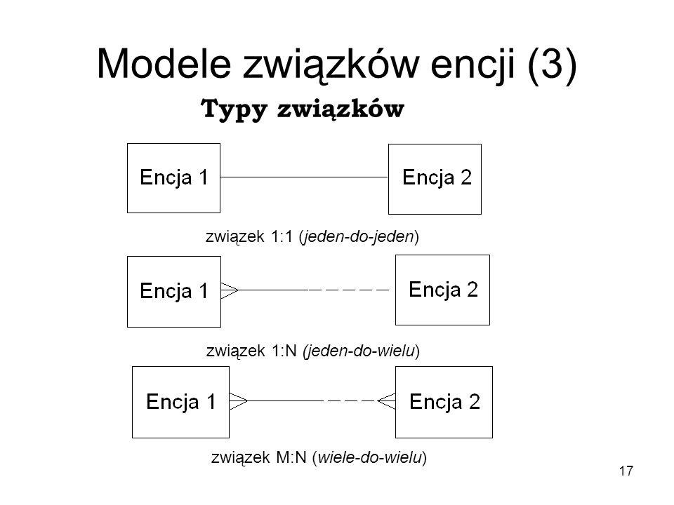 17 Modele związków encji (3) Typy związków związek 1:1 (jeden-do-jeden) związek 1:N (jeden-do-wielu) związek M:N (wiele-do-wielu)