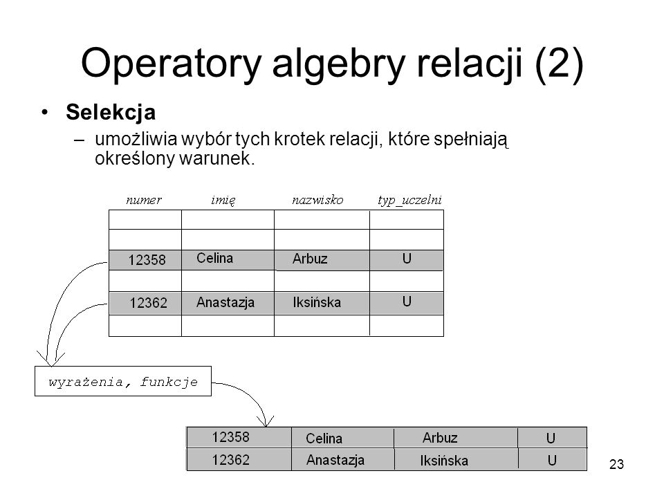 23 Operatory algebry relacji (2) Selekcja –umożliwia wybór tych krotek relacji, które spełniają określony warunek.