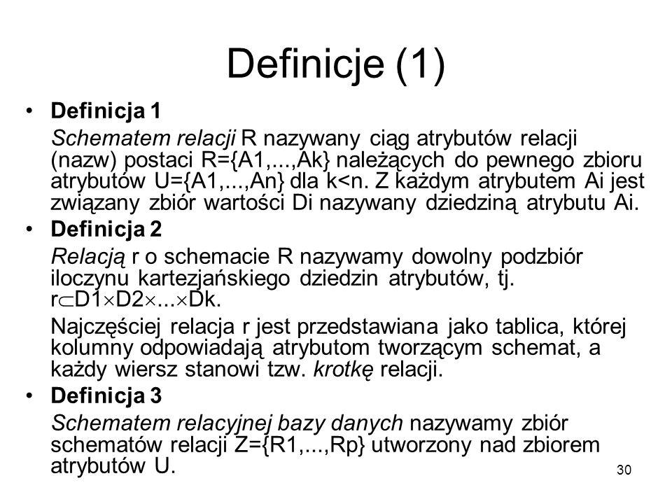 30 Definicje (1) Definicja 1 Schematem relacji R nazywany ciąg atrybutów relacji (nazw) postaci R={A1,...,Ak} należących do pewnego zbioru atrybutów U