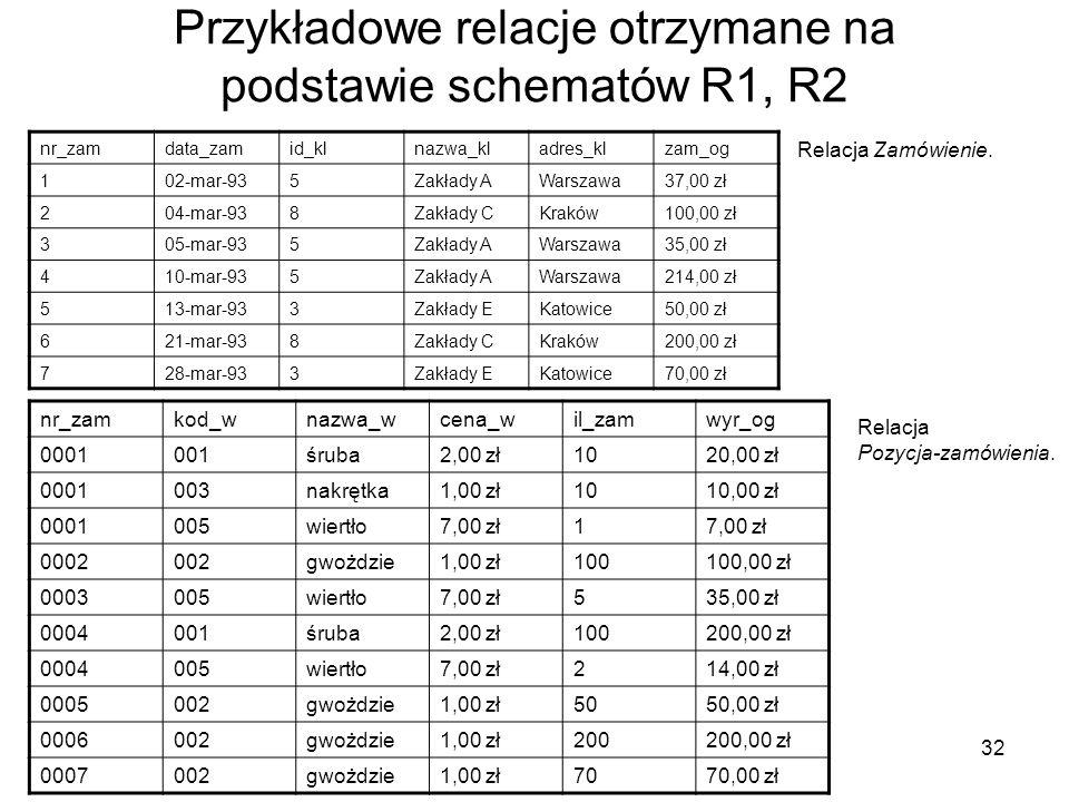 32 Przykładowe relacje otrzymane na podstawie schematów R1, R2 nr_zamdata_zamid_klnazwa_kladres_klzam_og 102-mar-935Zakłady AWarszawa37,00 zł 204-mar-