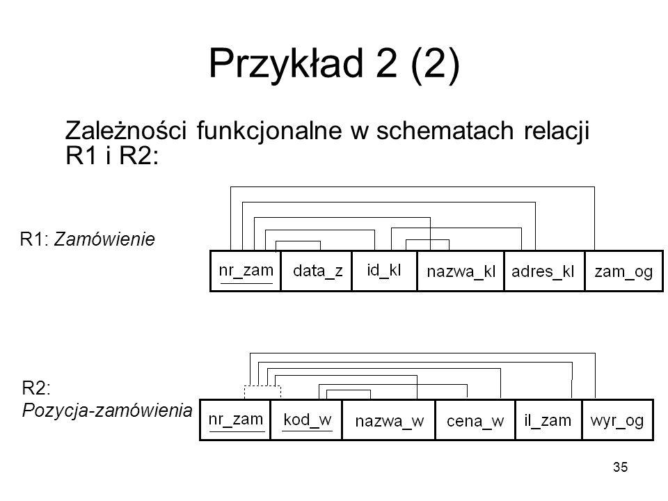 35 Przykład 2 (2) Zależności funkcjonalne w schematach relacji R1 i R2: R1: Zamówienie R2: Pozycja-zamówienia