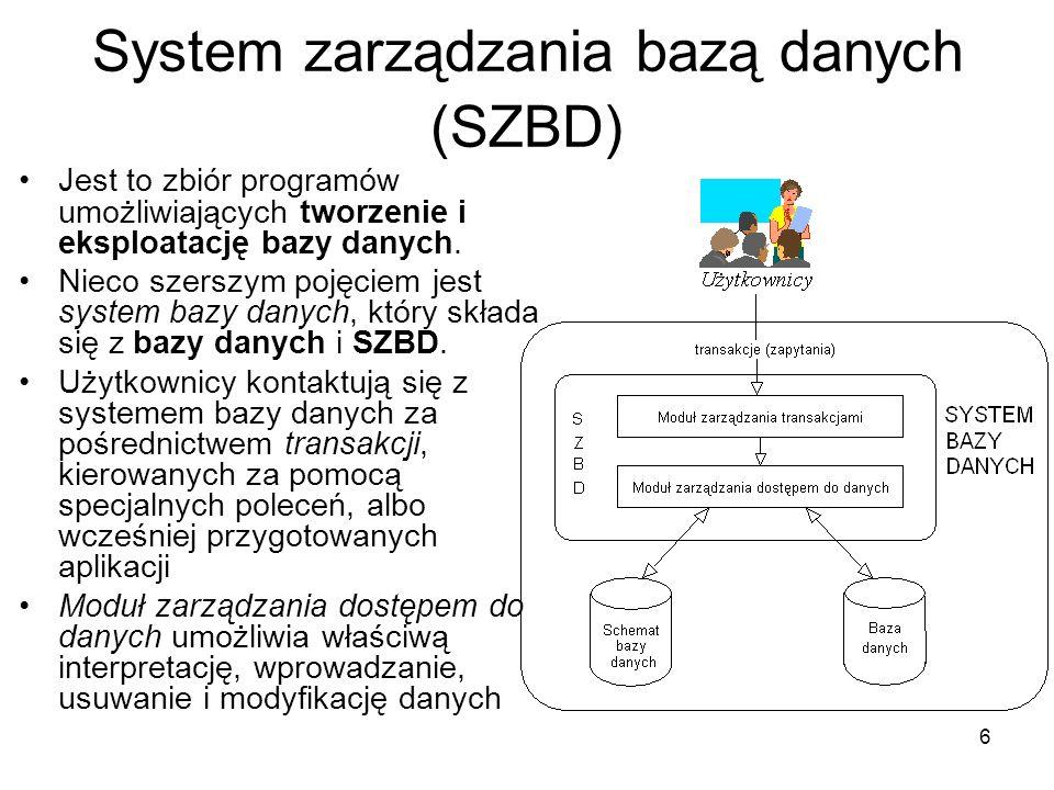 6 System zarządzania bazą danych (SZBD) Jest to zbiór programów umożliwiających tworzenie i eksploatację bazy danych. Nieco szerszym pojęciem jest sys