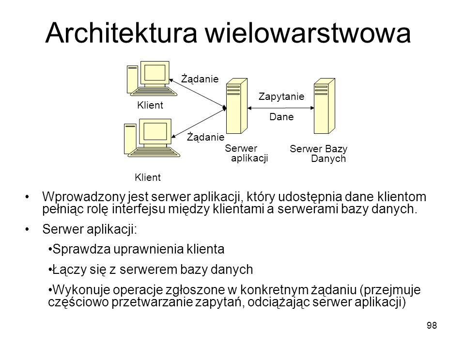 98 Architektura wielowarstwowa Klient Serwer aplikacji Serwer Bazy Danych Zapytanie Dane Żądanie Wprowadzony jest serwer aplikacji, który udostępnia dane klientom pełniąc rolę interfejsu między klientami a serwerami bazy danych.