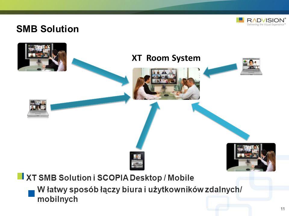 SMB Solution 11 XT SMB Solution i SCOPIA Desktop / Mobile W łatwy sposób łączy biura i użytkowników zdalnych/ mobilnych XT Room System