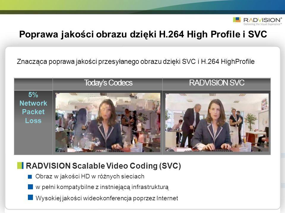 Poprawa jakości obrazu dzięki H.264 High Profile i SVC v Znacząca poprawa jakości przesyłanego obrazu dzięki SVC i H.264 HighProfile RADVISION Scalable Video Coding (SVC) Obraz w jakości HD w różnych sieciach w pełni kompatybilne z instniejącą infrastrukturą Wysokiej jakości wideokonferencja poprzez Internet Todays CodecsRADVISION SVC 5% Network Packet Loss