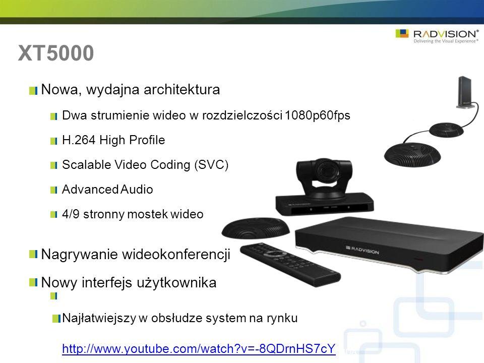 XT5000 RADVISION Confidential – Do not disclose without NDA Nowa, wydajna architektura Dwa strumienie wideo w rozdzielczości 1080p60fps H.264 High Profile Scalable Video Coding (SVC) Advanced Audio 4/9 stronny mostek wideo Nagrywanie wideokonferencji Nowy interfejs użytkownika Najłatwiejszy w obsłudze system na rynku http://www.youtube.com/watch?v=-8QDrnHS7cY