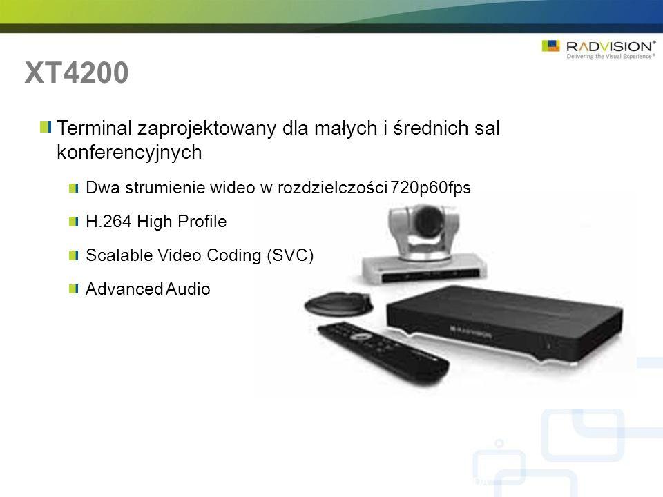 XT4200 RADVISION Confidential – Do not disclose without NDA Terminal zaprojektowany dla małych i średnich sal konferencyjnych Dwa strumienie wideo w rozdzielczości 720p60fps H.264 High Profile Scalable Video Coding (SVC) Advanced Audio