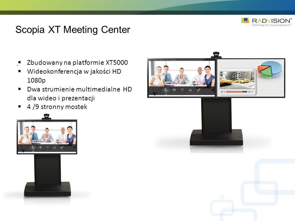 Scopia XT Meeting Center.