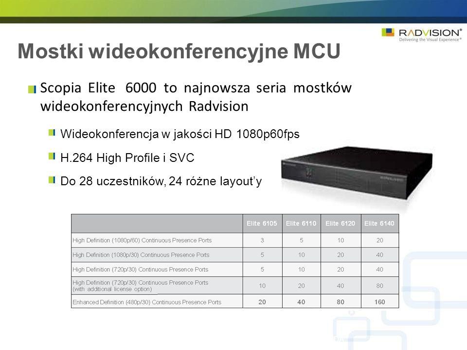 Mostki wideokonferencyjne MCU RADVISION Confidential – Do not disclose without NDA Scopia Elite 6000 to najnowsza seria mostków wideokonferencyjnych Radvision Wideokonferencja w jakości HD 1080p60fps H.264 High Profile i SVC Do 28 uczestników, 24 różne layouty