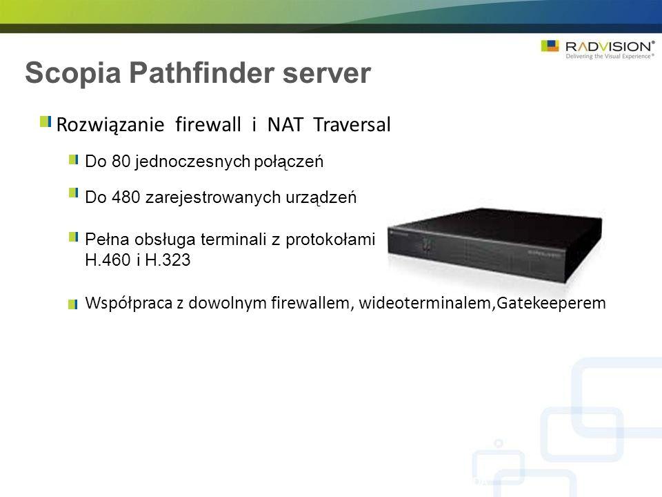 Rozwiązanie firewall i NAT Traversal Do 80 jednoczesnych połączeń Do 480 zarejestrowanych urządzeń Pełna obsługa terminali z protokołami H.460 i H.323 Współpraca z dowolnym firewallem, wideoterminalem,Gatekeeperem Scopia Pathfinder server RADVISION Confidential – Do not disclose without NDA